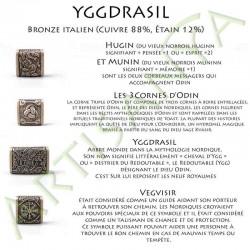 fiche explicative des symboles du Bracelet Bifrost_Yggdrasil